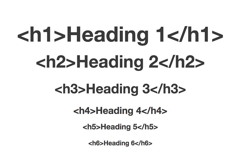 O que são h1, h2 e h3.