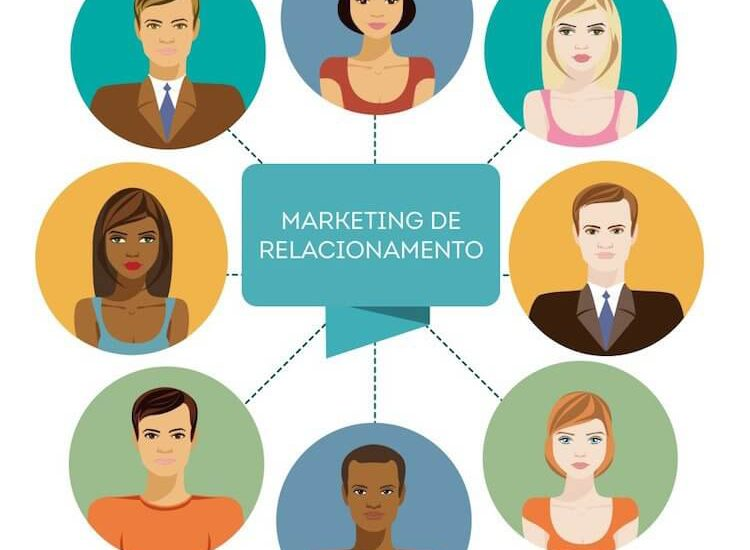 Passo a passo do Marketing de Relacionamento